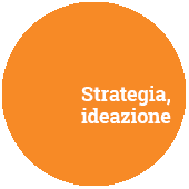 Strategia ideazione